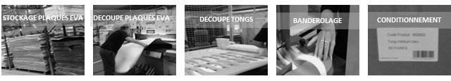 processus de fabrication des tongs